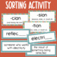Suffixes TION SION CIAN
