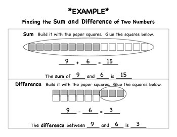 Sum and Difference - number family
