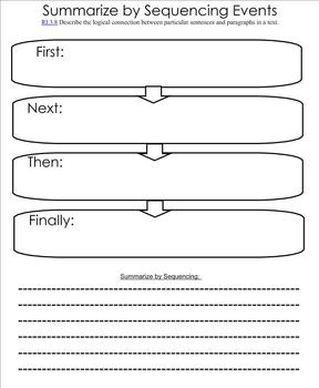 Summarizing by Sequencing graphic organizer
