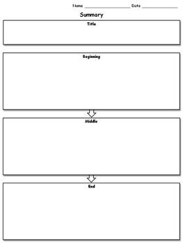 Summary - Beginning, Middle, and End - Graphic Organizer -