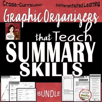 Summary Graphic Organizers with Steps for Summarizing Chec