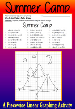 Summer Camp - A Linear Graphing Activity