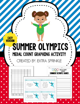 Summer Olympics Medal Count Graphing Activity (Easy Edition)