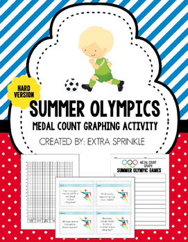 Summer Olympics Medal Count Graphing Activity (Hard Edition)