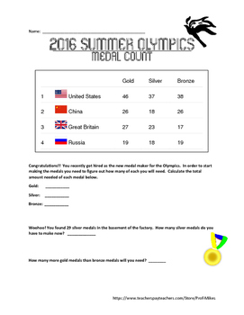 Summer Olympics Medal Math - Addition, Subtraction and More