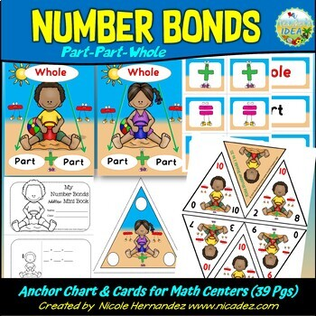 Number Bonds and Part-Part Whole - Triangular Cards for Ma