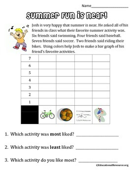 Summer Time is Near Graphing Activity and Worksheet