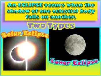 Sun-Earth-Moon System: Solar and Lunar Eclipses
