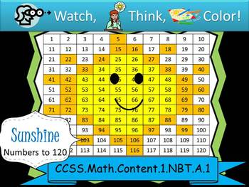 Sunshine Hundreds Chart to 120 - Watch, Think, Color! CCSS