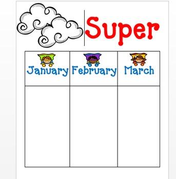 Super Birthdays Chart