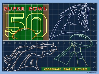 Super Bowl 2016 - Coordinate Graphs