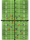 Super Bowl Math Review