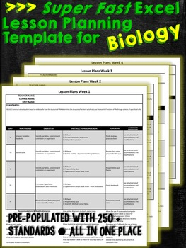 Super Fast Lesson Planning Template for NGSS HS Biology