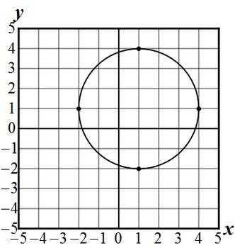 Super Fun Easy Clip Art, Circles and Ellipses