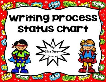 Super Hero Writing Process Status Chart