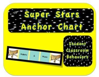 Super Stars Music Behavior Chart