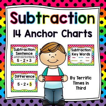 Super Subtraction: 13 Anchor Charts