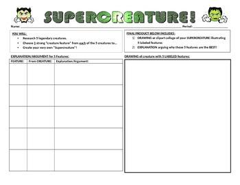 Supercreature Mini Project - Common Core Informative/Expla