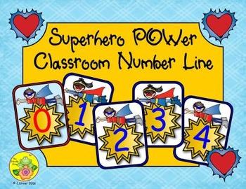 Superhero POWer Classroom Number Line