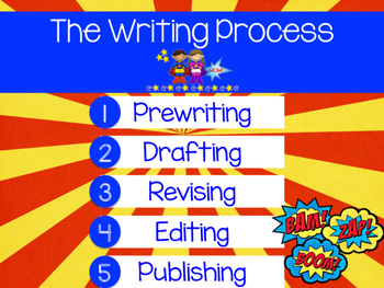 Superhero Writing Process