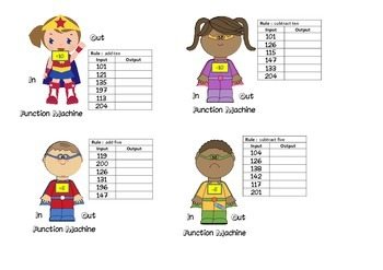 Superhero function machines