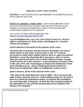 Supreme Court Case Activity--2nd Amendment-Dist. of Col. v