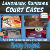 Civil Liberties and Civil Rights Supreme Court Cases Analy