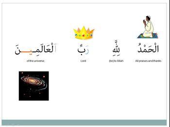 Surah Al Fatihah (Powerpoint)