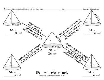 Surface Area 04: Calc SA + Radius & Slant Length's Effect