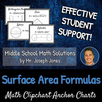 Surface Area Formulas: DIY Math Anchor Chart CLIPCHART
