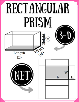 Surface Area and Net Posters
