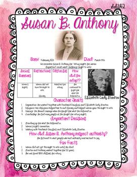 Susan B. Anthony Poster