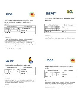 Sustainability in Schools Simulation/Card Game