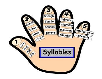 Syllable Hand
