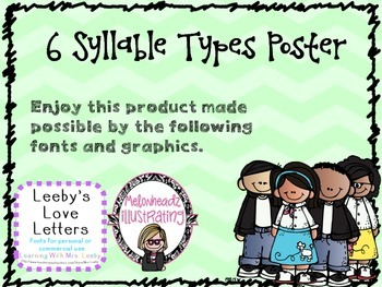 Syllable Type Poster-50s theme