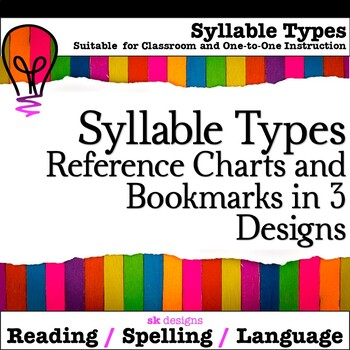 Syllable Type Review Pages, Bookmarks, Simple Visual Refer