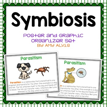Symbiosis Posters and Interactive Notebook Set