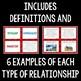 Symbiotic Relationships Card Sort