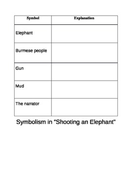 """Symbolism in """"Shooting an Elephant"""""""