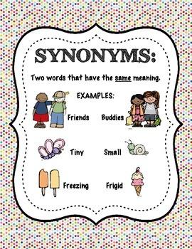Synonym Anchor Chart