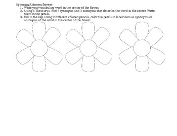 Synonym Antonym Flowers