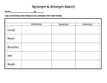 Synonym Antonym Search