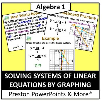 (Alg 1) Solving Systems of Linear Equation by Graphing in