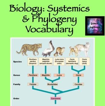 Systematics and Phylogeny Vocabulary