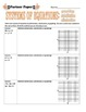 Systems of Equations (Graphing, Substitution, & Eliminatio