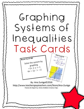 Systems of Inequalities Task Cards: Solving by Graphing an