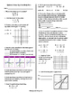 Systems of Linear Equations Exam & Study Guide Combo