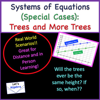 Systems of Equations (Special Cases): Trees and More Trees