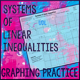Systems of Linear Inequalities Graphing Practice
