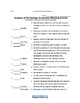 Systems of Technology Vocabulary Matching Activity